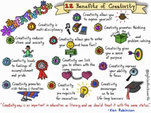 12 Benefits of Creativity